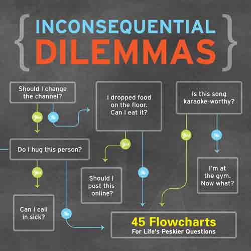 Inconsequen-tial Dilemmas: 45 Flowcharts for Life's Peskier   Questions